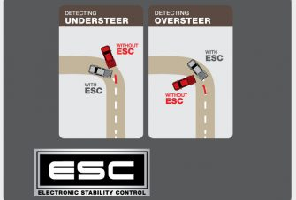 safety-electronic-stability-control-esc