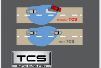 safety-traction-control-system-tcs